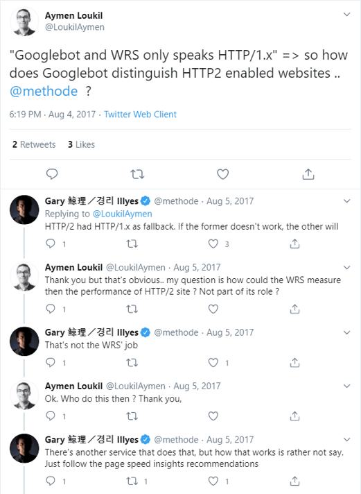 Another service measures the performance of sites, not Googlebot