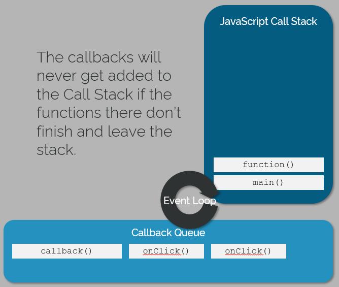 JavaScript Blocking