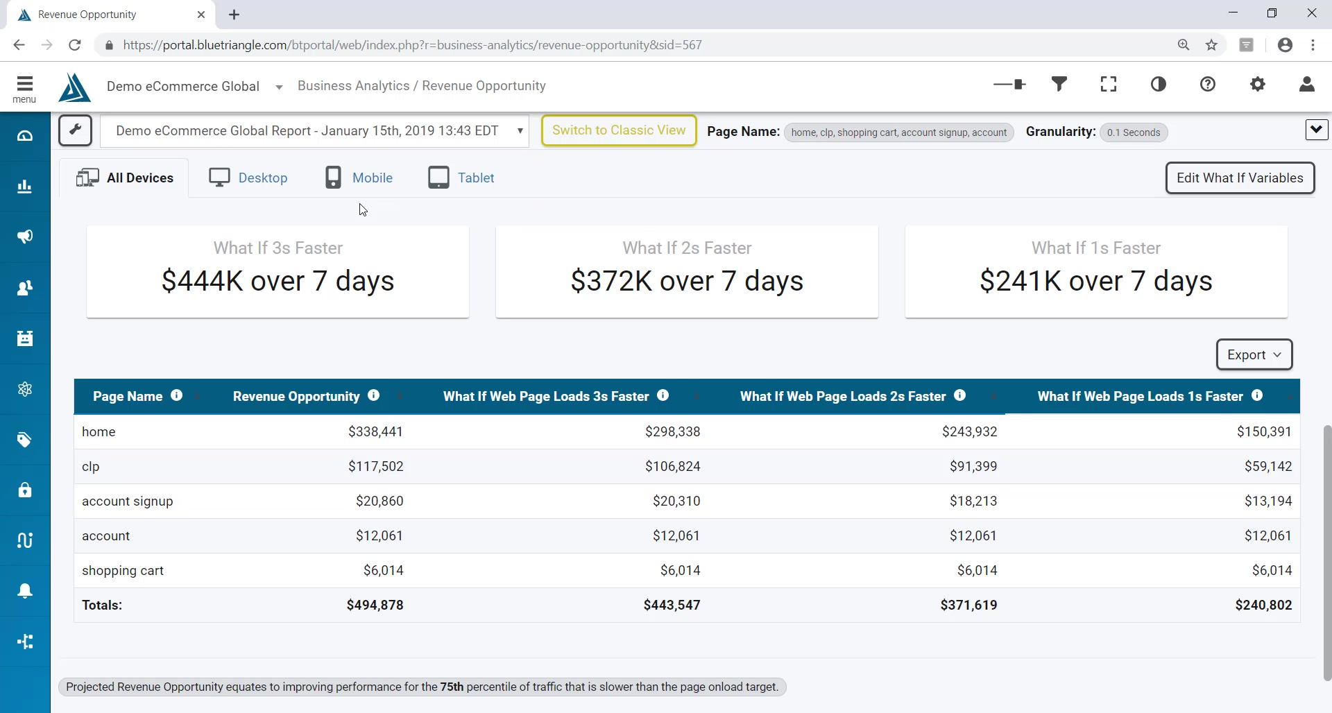 Prioritize Optmizations with Revenue-thumb-1